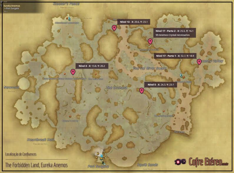 Anemos - Localização dos Objetivos das Missões