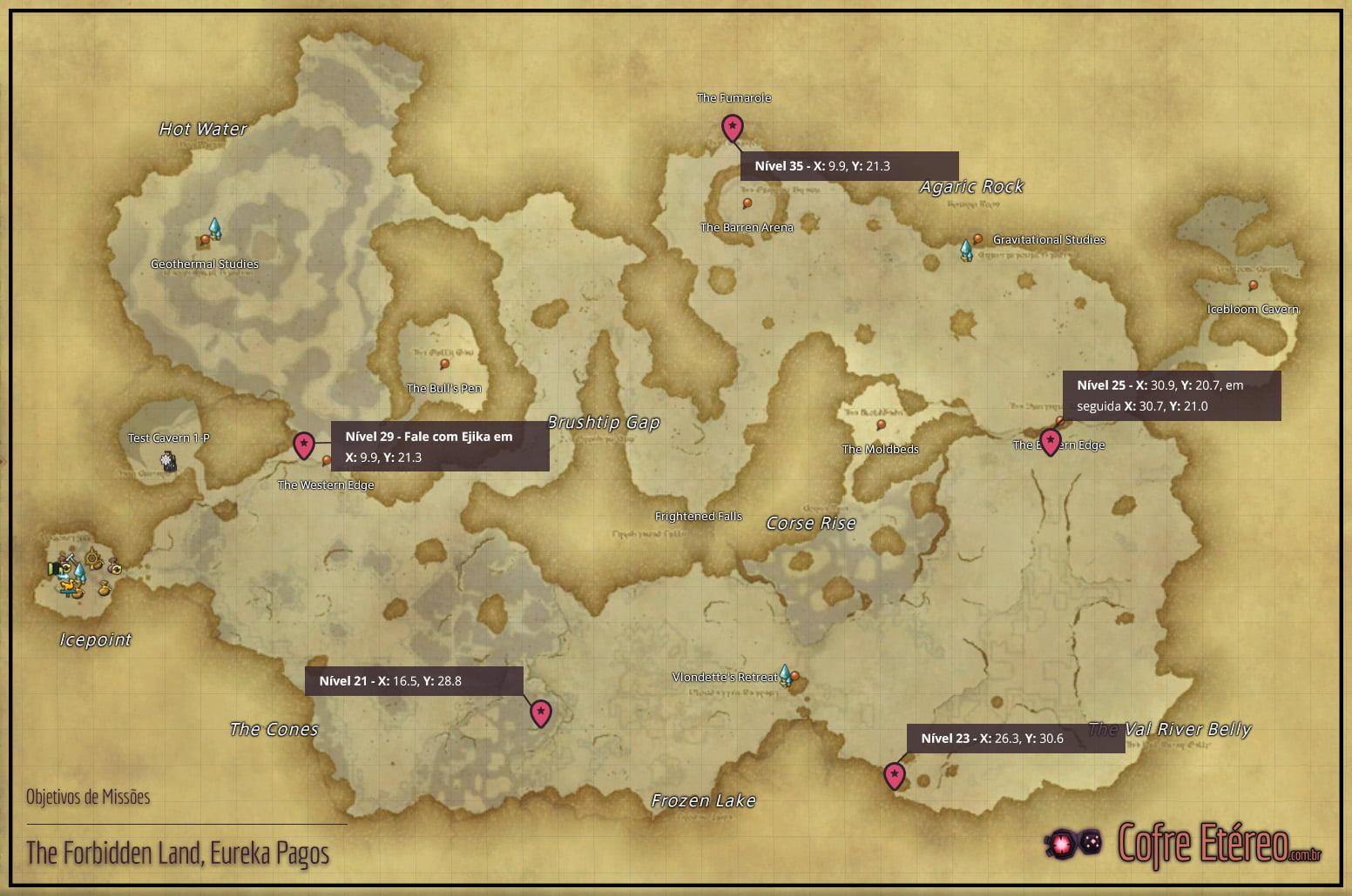 Pagos - Localização dos Objetivos das Missões